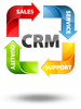 طراحی و ایجاد بخشهای CRM و Tracking
