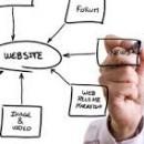 مدیریت پروژه طراحی سایت