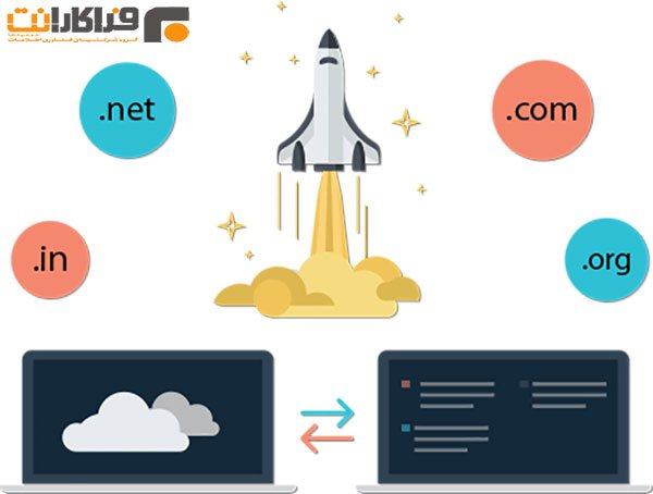 صفر تا صد طراحی سایت و راه اندازی سایت
