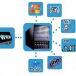 میزبانی وب