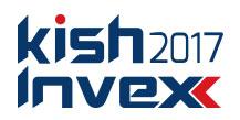 طراحی سایت kish invex