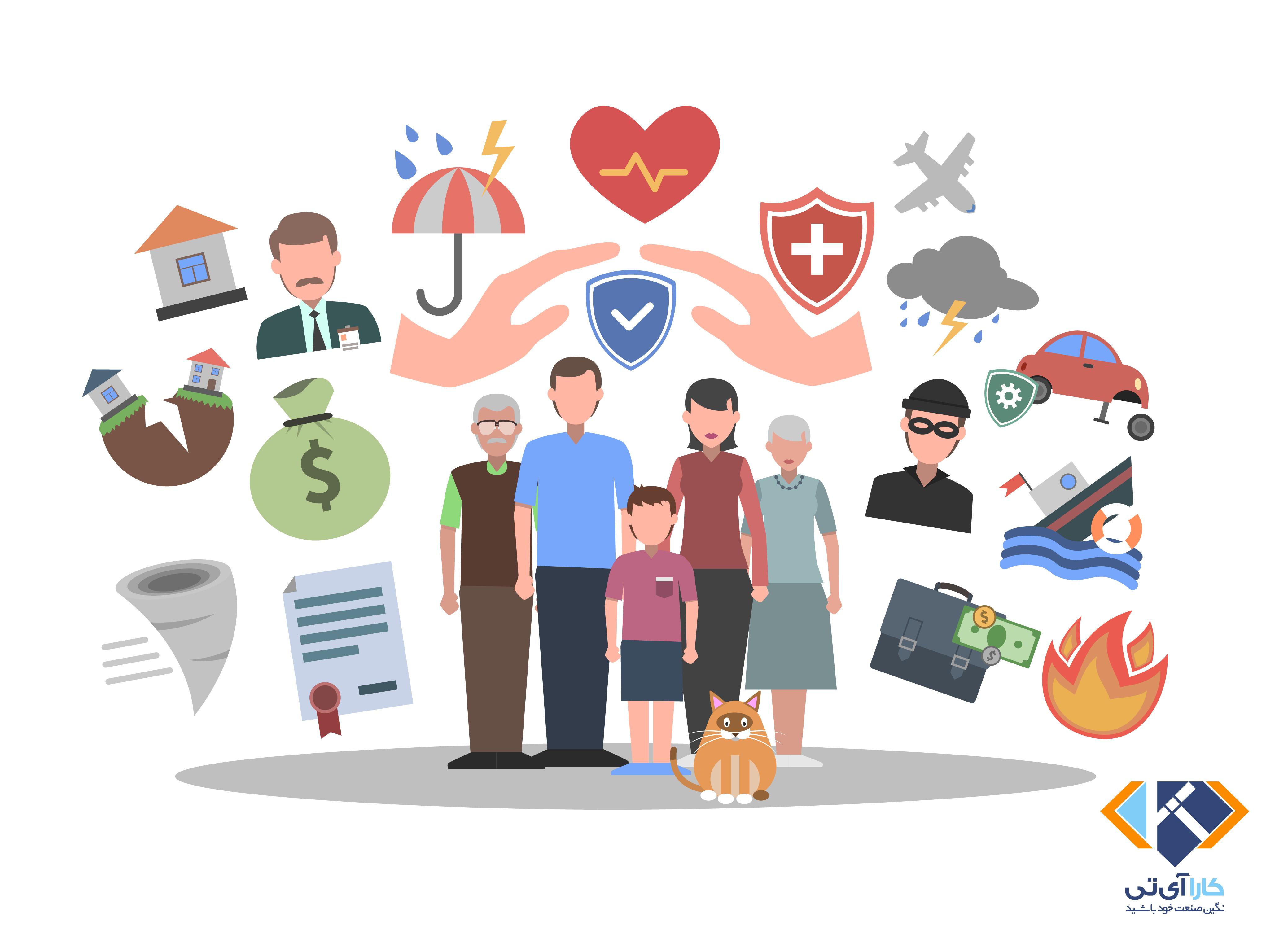 insuranceweb